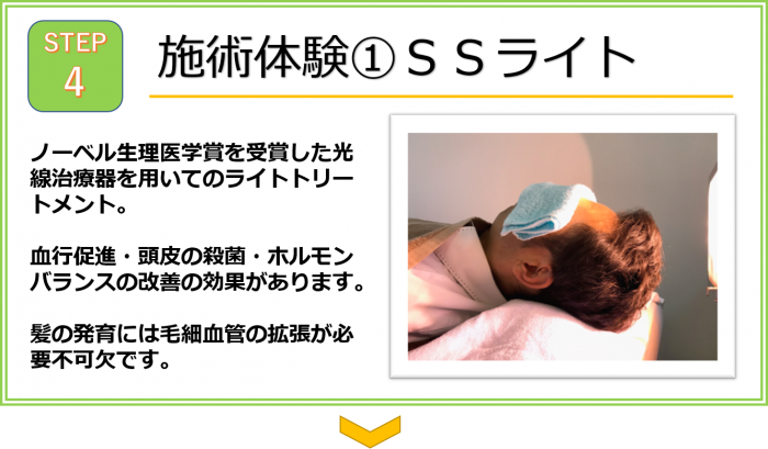 ④ - コピー